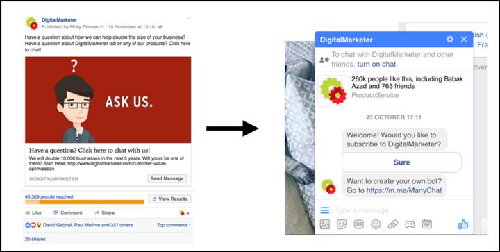 Le Ads anche su Facebook Messenger