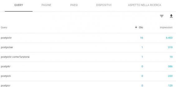 google search console query per pagina